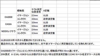 ケラト値BY岩間さんのコピー.jpg